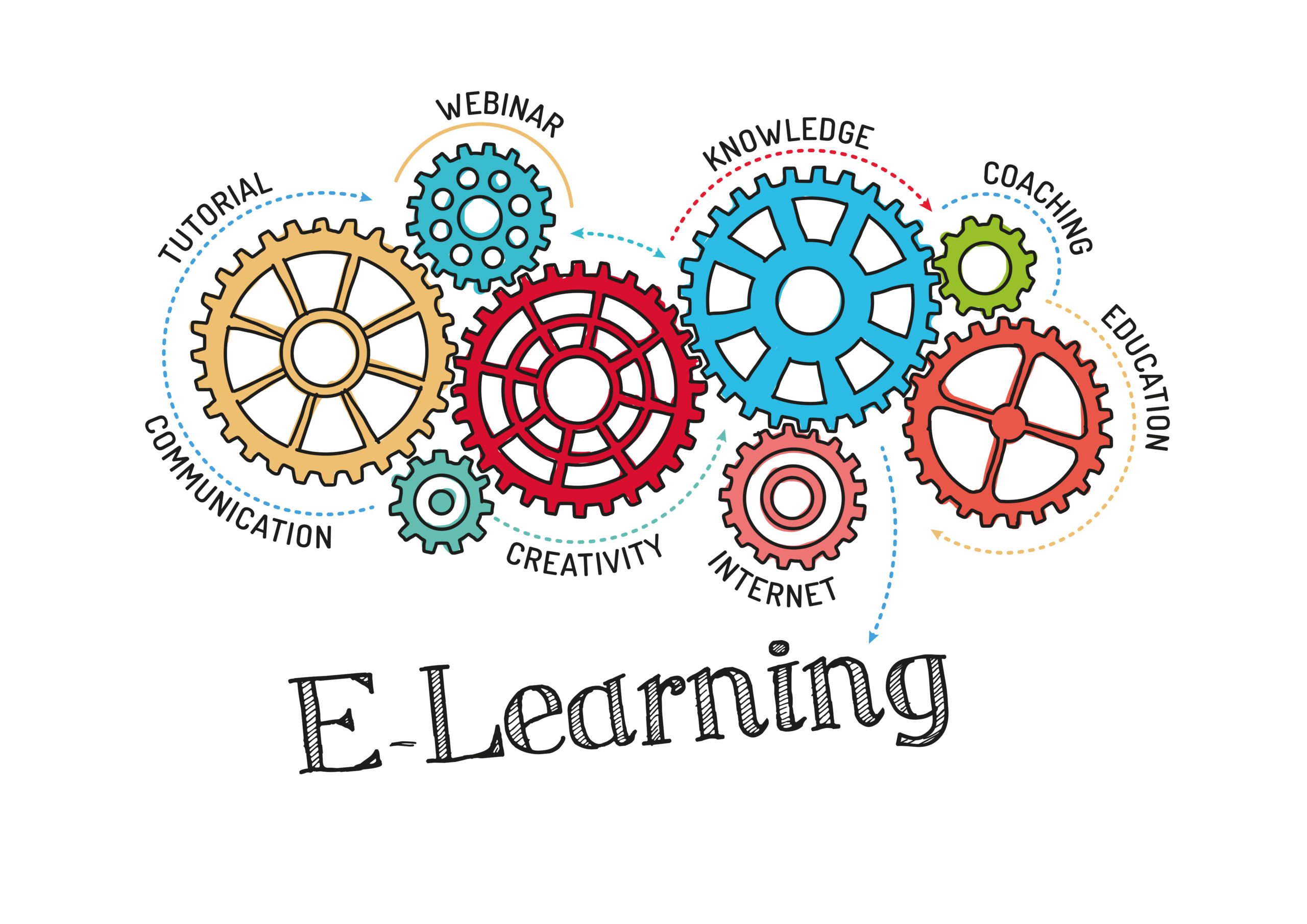 Remote Learning can help steam learning