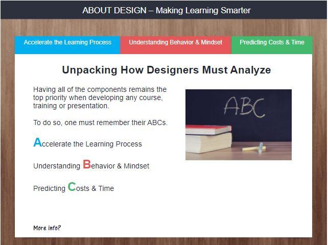 A model for Instructional Design
